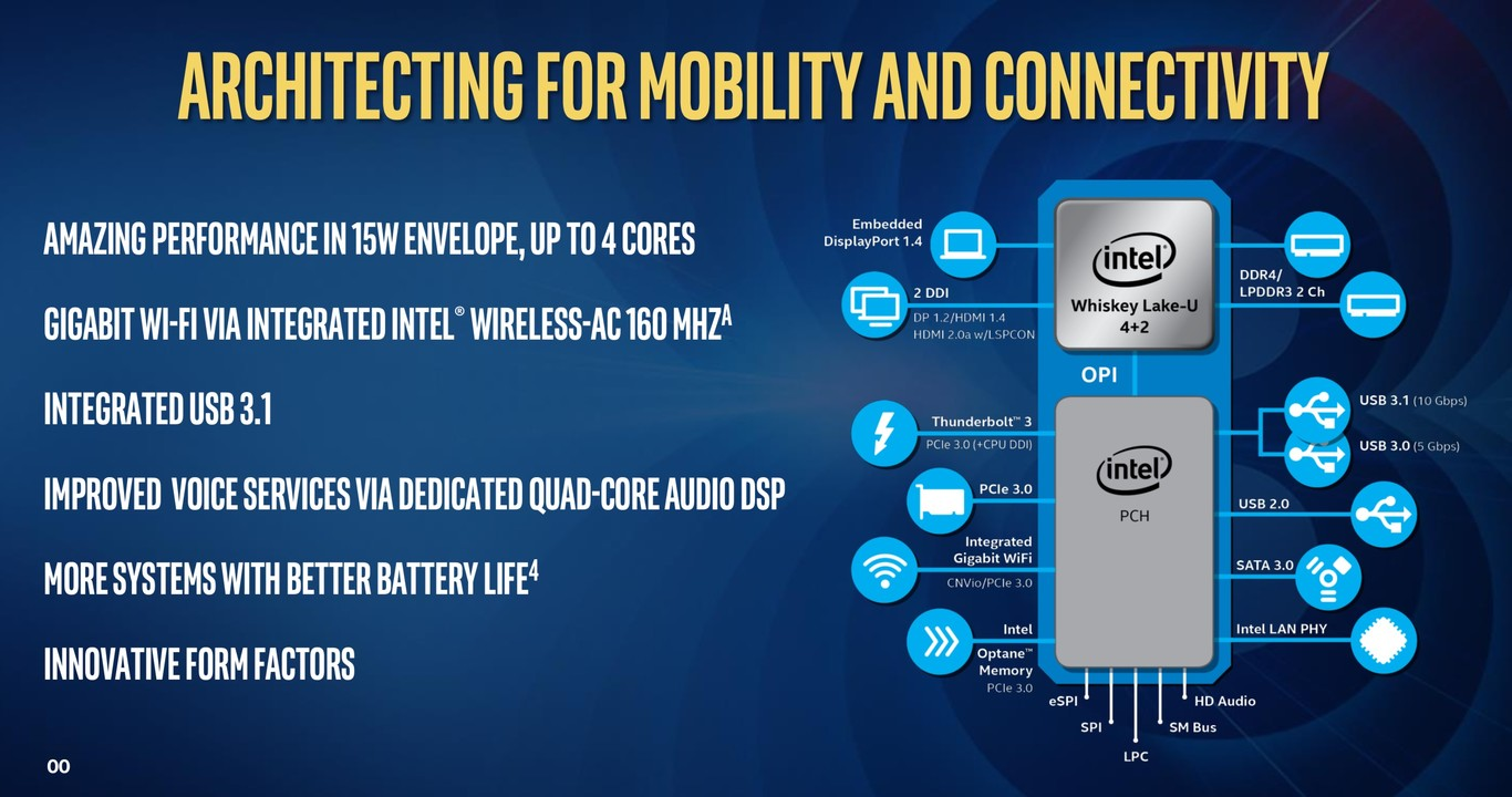 8th generation of Intel processors